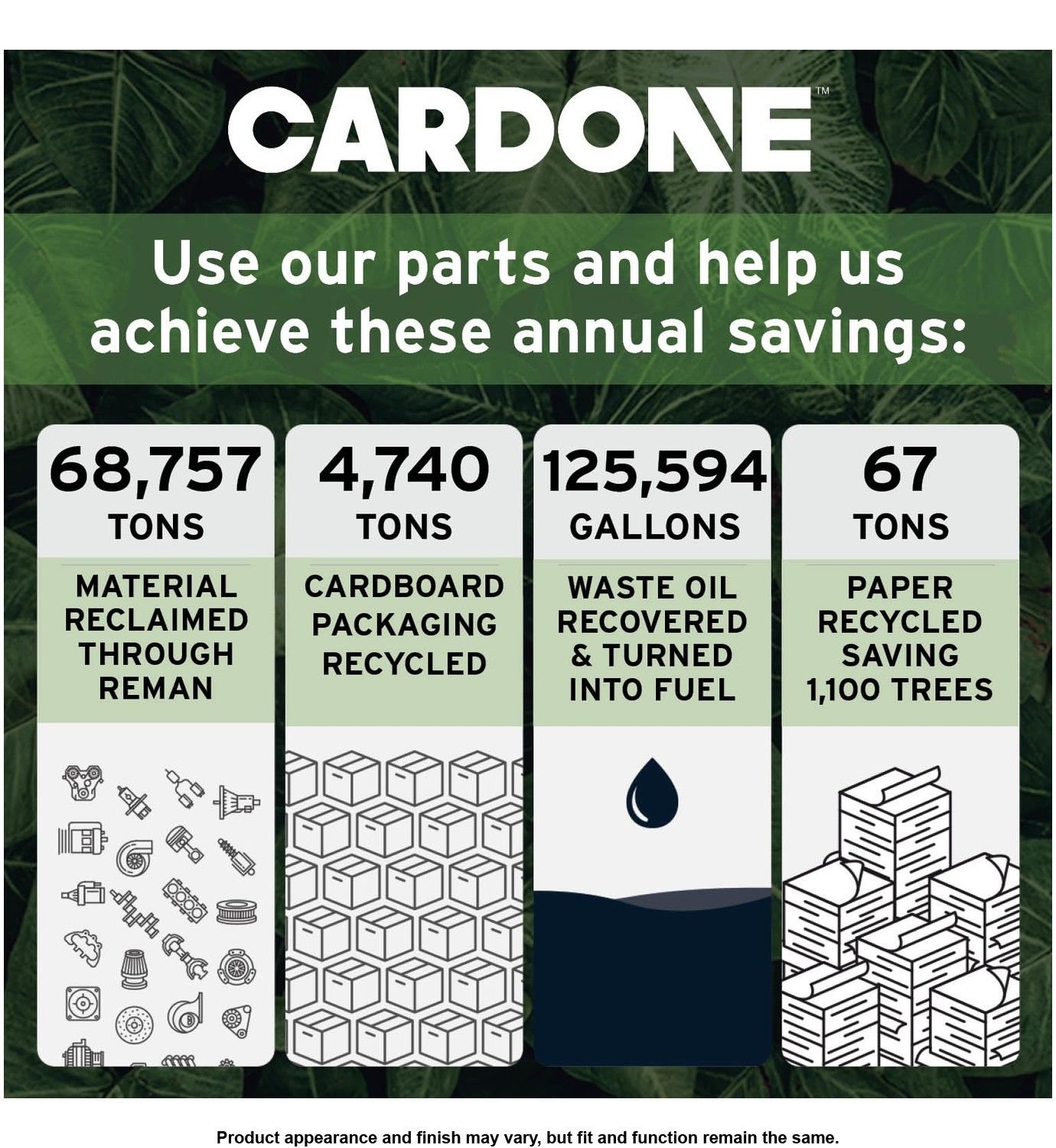 Chevrolet P30 Brake Master Cylinder Replacement (ACDelco, Cardone ...